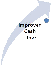 Improve your cash flow with Intrix EBIPP