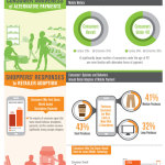 Intrix Blog:  Consumer Survey Infographic—Path to Payments